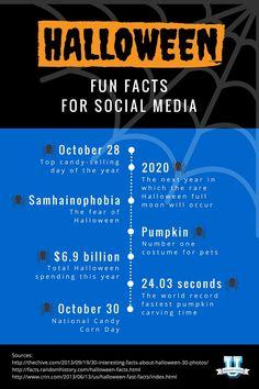 Need last-minute ideas for Halloween posts on social media?