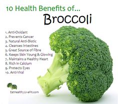 10 Health Benefits of Broccoli.