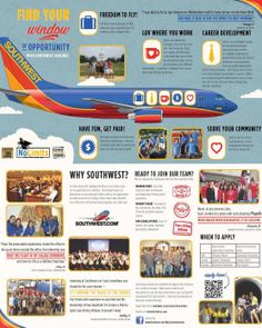 Southwest Airlines Swot Analysis southwest airlines case study solutions