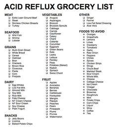 Acid Reflux & Heartburn Grocery List -OK to Eat Foods & Foods to Avoid