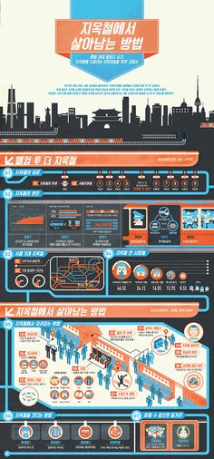 infographic:How to survive subway(complex subway) on Behance