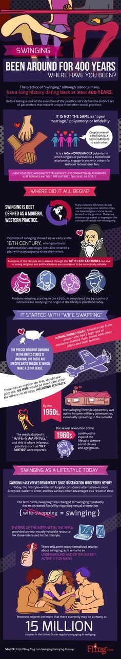 History of Swinging - The 400 Year Old Sexual Taboo [INFOGRAPHIC] - The OFFICIAL Blog of Fling.com™