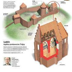 the type of castle the network was created by King Casimir III Medieval Knight, Medieval Town, Medieval Castle, Historical Architecture, Ancient Architecture, Theatrical Scenery, Castle Illustration, Castle Project, Fantasy Map
