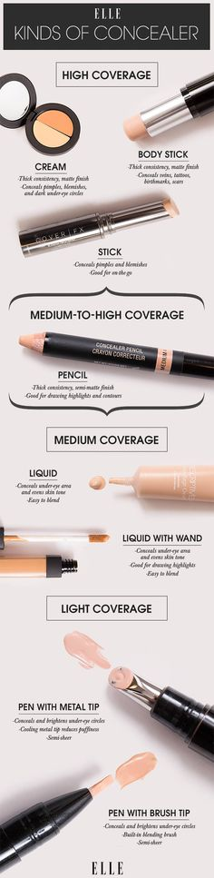 20 Genius Concealer Hacks Every Woman Needs to Know - Ways To Use Concealer - Elle