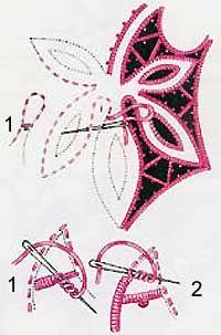 Cut E Embroideey Advanced Embroidery, Hand Embroidery Videos, Hand Embroidery Patterns, Lace Patterns, Vintage Embroidery, Embroidery Stitches, Machine Embroidery, Embroidery Kits, Embroidery Designs