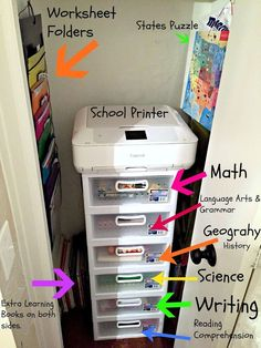 How Bourgeois: How I Easily Set Up and Now Organize Our Homeschool In a Small Space for Less! #homeschool #homeschooling