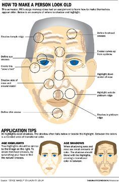 """Another How to for old age make-up. """"How to apply old-age makeup. Old Man Makeup, Male Makeup, Sfx Makeup, Costume Makeup, Makeup Art, Makeup Tips, Makeup Contouring, Fairy Makeup, Crazy Makeup"""