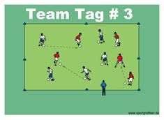 http://www.top-soccer-drills.com/team-tag--3.html #SimplePassingDrillsForSoccer #Simple #Passing #Drills For #Soccer