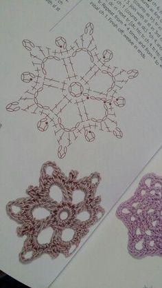 Snowflake 7 - Home Page Crochet Snowflake Pattern, Crochet Stars, Crochet Circles, Christmas Crochet Patterns, Crochet Snowflakes, Crochet Flower Patterns, Knit Or Crochet, Crochet Motif, Crochet Doilies