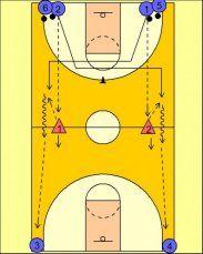 Ejercicio pase, y 1x1 todo el campo | Baloncesto JGBasket 2.0