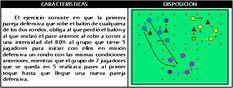 Fútbol Profesional – Ejercicios – Técnico – Rondos - FútbolCarrasco Soccer Skills, Sporty, Exercises, Couples