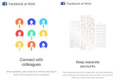 FacebookatworkAllthingsIC About Facebook, Need To Know, How To Plan, Projects, Blue Prints, Tile Projects