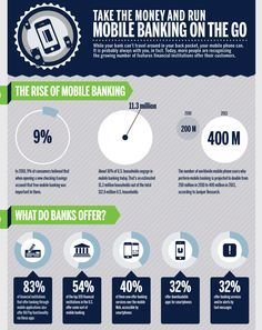 Tanke the money and run: Mobile banking on the go #infographic #mobilemoney