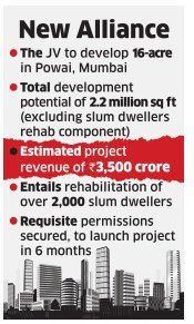 #MumbaiRealEstateNews by Spacio Realtors in Mumbai- Omkar Realtors partners Shapoorji Pallonji for Powai #slum rehabilitation project. #MumbaiRealtyNews brought to you by Spacio.We are real estate brokers in India http://www.spaciorealtors.com