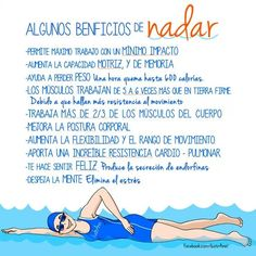 Beneficios de nadar - Benefits of swimming Swimming Body, Swimming Benefits, I Love Swimming, Yoga Fitness, Fitness Tips, Fitness Motivation, Health Fitness, Qigong, Tai Chi