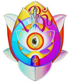 The Qualities and Symbols, Exercises, and Meditations for awakening and purification of Agya Chakra. Hinduism History, Dharma Yoga, Muladhara Chakra, Mandala Art Lesson, Hindu Mantras, Spiritual Development, God Pictures, Lord Shiva, Yoga Meditation