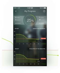 PlayWellness iPhone app on App Design Served #UX