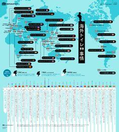 海外トイレ事情 トリップアドバイザーのインフォグラフィックスで世界の旅が見える