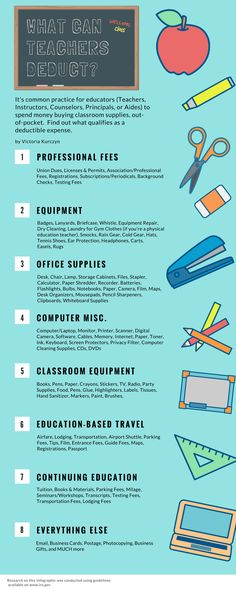 Check out all the things educators can deduct from their taxes! Save those hard-earned dollars, teachers!