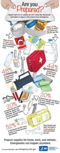 Preparing emergency kits for your family is an important step in keeping them safe and healthy during a disaster.