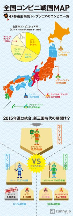 Major Convenience Store Brands Of Japan. The Orange Is The Blue Is Lawson. The Green Is Family Mart. And the Wine Color is Circle K. Convenience Stores are Usually Separate from Service Stations Site Design, Ad Design, Logo Design, Information Design, Information Graphics, Visual Dictionary, Japanese Culture, Presentation Design, Trivia