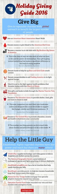 Ultimate Holiday Charity Giving Guide 2016 from Savings.com