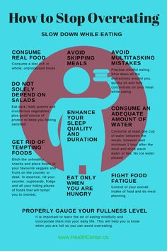 Blue background infographic of how to stop overeating. Blue background infographic of how to stop overeating. Quick Weight Loss Tips, Weight Loss Help, Healthy Weight Loss, How To Lose Weight Fast, Lose Fat, Tips For Losing Weight, Weight Gain, Weight Loss Water, Weight Loss Plans