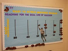 15 Best Data Bulletin Boards Images In 2013 Classroom Data Wall