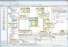 Relational Database Design Examples | SQL Server Database Diagram Examples, Download ERD Schema, Oracle Data ...