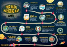 Should you do is not a question anymore. How can you successfully leverage Digital Marketing is the question to ask. Here are the 13 Key Steps to a Digital Marketing Strategy. Digital Marketing Strategy, Marketing Tactics, E-mail Marketing, Digital Marketing Services, Content Marketing, Internet Marketing, Online Marketing, Influencer Marketing, Seo Services