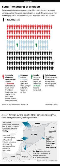 la pictura representa los números a gente que sale siria
