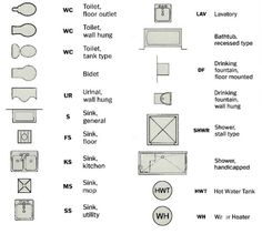 Blueprint symbols this would be good to have for clients to reading blueprint plumbing symbols to plan plumbing diagrams for fresh water and septic lines malvernweather