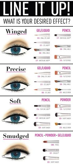 A Glamorous Revelation: Line It Up: What To Use When Applying Eyeliner