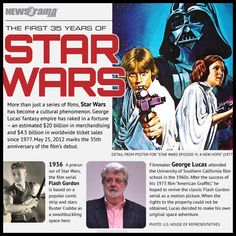 35 years of star wars infographic - May marked the Anniversary of Star Wars A New Hope, and the 'First 35 years of Star Wars' infographic illustrates that. Timeline Infographic, Infographics, Star Wars History, Dark Empire, Alec Guinness, American Graffiti, Star Wars Kids, History Timeline, 35th Anniversary