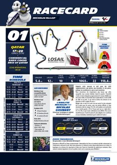 Your racecard for this first 2016 MotoGP  #michelin