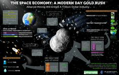 The Space Economy: Asteroid Mining
