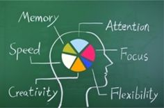 Cognitive Function is enhanced because of lowered stress levels! Memory, Speed, Creativity, Attention, Focus and Cognitive flexibility to name a few!