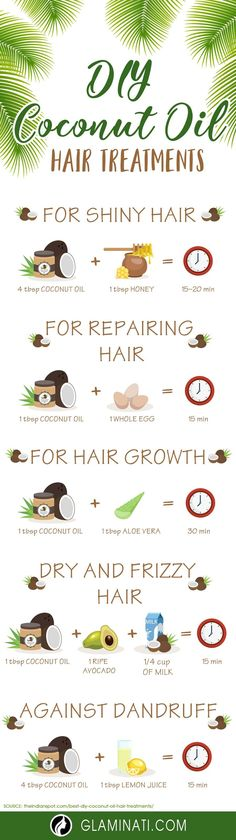 Ways to Use Coconut Oil to Prevent Hair Loss ★ See more: http://glaminati.com/coconut-oil-to-prevent-hair-loss/