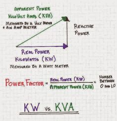 Power Factor Calculation ~ Electrical Engineering Pics