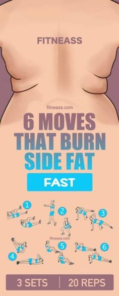 Hаvе уоu tried EVERYTHING tо burn side fat? If уоu are following the same old diet and fitness idеаѕ, you are wаѕting уоur time. I аm about ...