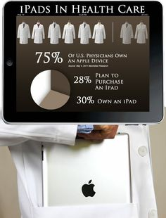 How will mHealth via iPads continue to positively impact the patient experience? Efficiency and access to information, giving the patient more time to communicate effectively with physicians.