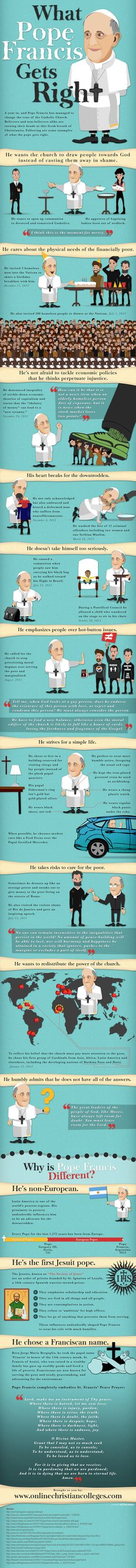 How Catholic Pope Francis Become the Pope of Change [infographic] - Infographics - Data Visualization