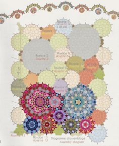 Willyne Hammerstein has created some breathtaking quilts in her book Millefiori Quilts. I thought it might be fun to do a Quilt Along o. Quilting Tutorials, Quilting Projects, Quilting Designs, Circle Quilts, Hexagon Quilt, Paper Piecing Patterns, Quilt Patterns, Millefiori Quilts, English Paper Piecing
