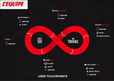 33 USER TOUCHPOINTS
