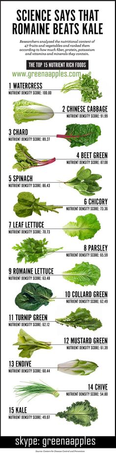 Diagrams To Help You Eat Healthier For choosing the best veggies. Science says romaine beats kale in nutrient density.For choosing the best veggies. Science says romaine beats kale in nutrient density. Get Healthy, Healthy Tips, Healthy Choices, Healthy Recipes, Eating Healthy, Healthy Detox, Diet Recipes, Cleanse Recipes, Healthy Women