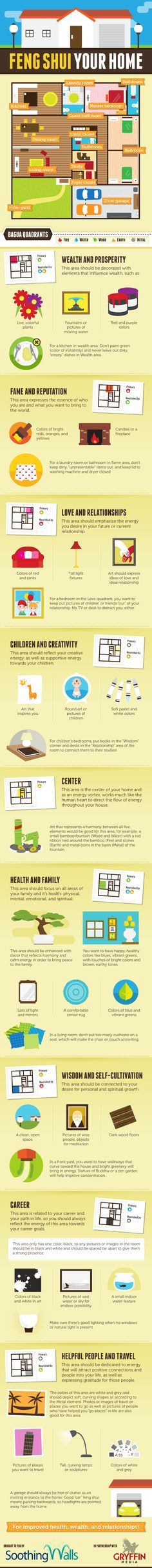 [INFOGRAPHIC] -- 9 Feng Shui Bagua Quadrants #home #design from #landlordstation (very cool!)