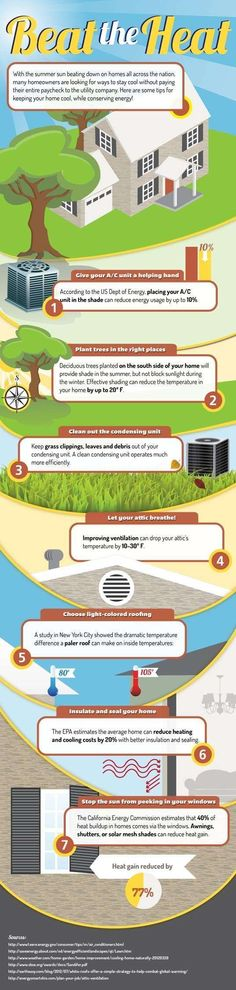 Beat the Heat! Tips to Save Money on Your Energy Bill.
