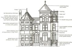 architectural styles represented in LeDroit Park: Queen Anne (brick row house) | #DC