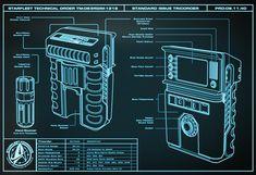 Study Starfleet's Latest DISCOVERY Landing Party Gear | TrekCore Blog