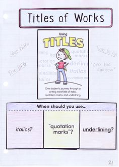 Interactive Notebook Templates Great Activity For Learning About Titles An Exmaple Of The In Our New